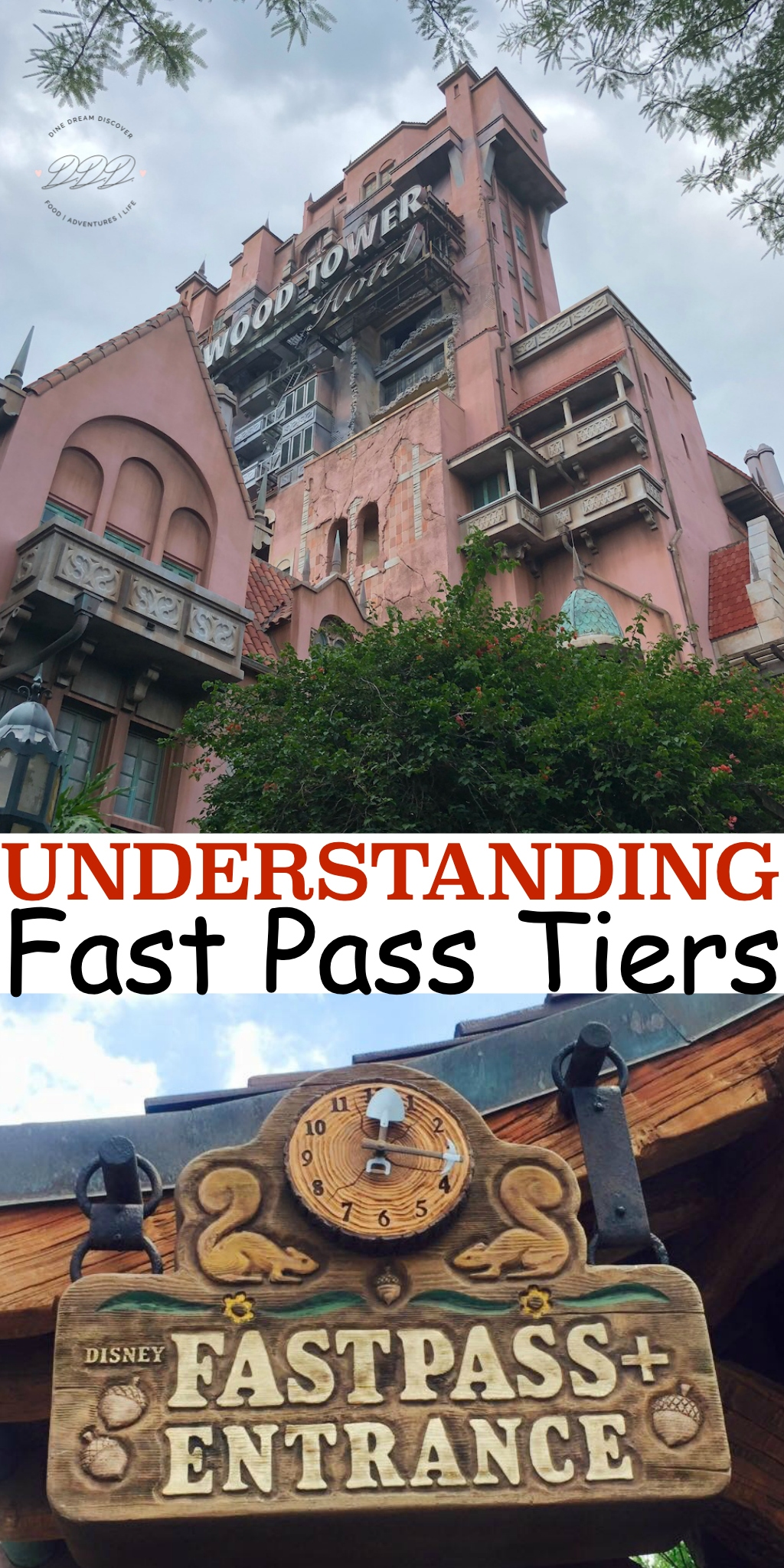 Today we are going to be going through what exactly each tier is and what rides and attractions are available for Fast Pass in that tier.